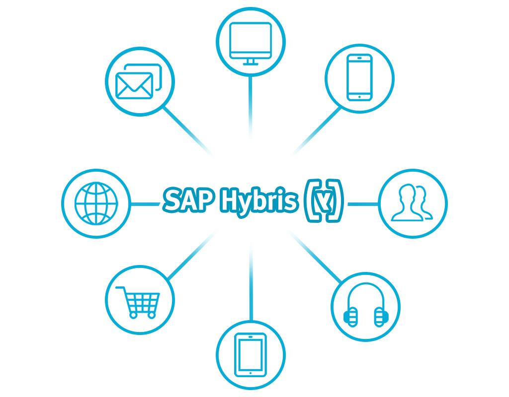Hybris_SAP_Sapphire_Now_2016